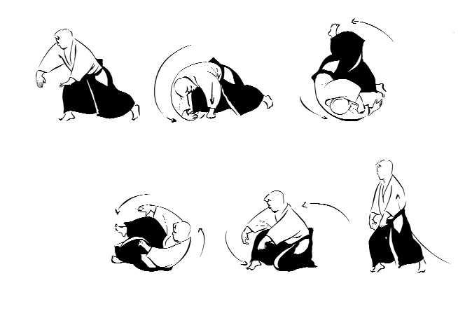 Айкидо. Маэ Укеми